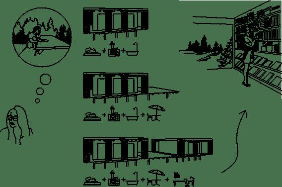 Kataloghus - Kombinationshus